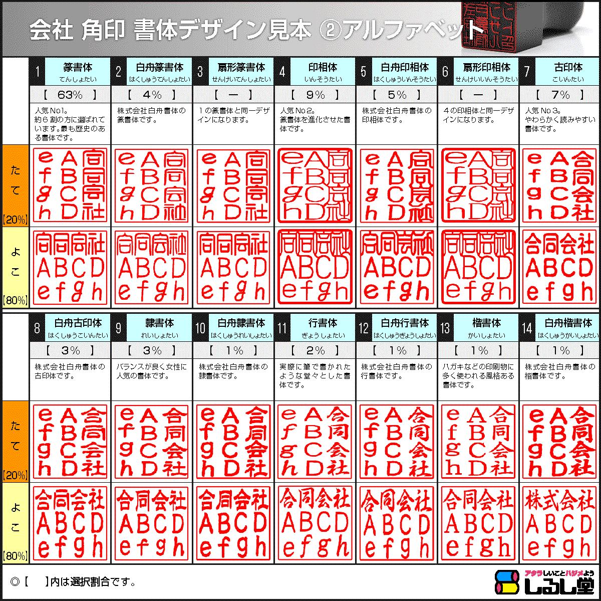 アルファベットの書体デザイン